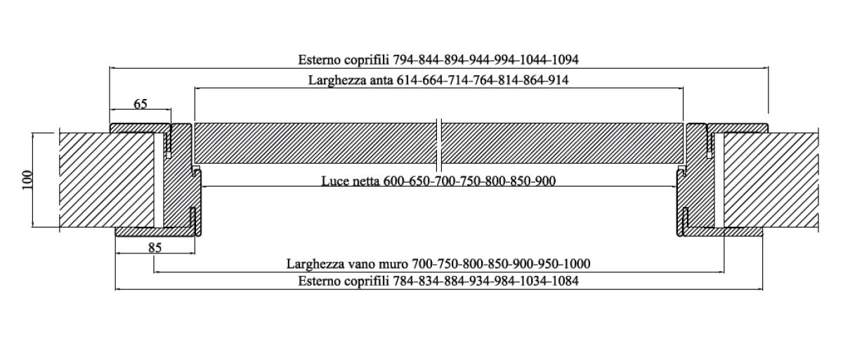 99_schema_sezione-anta-telaio-privilege