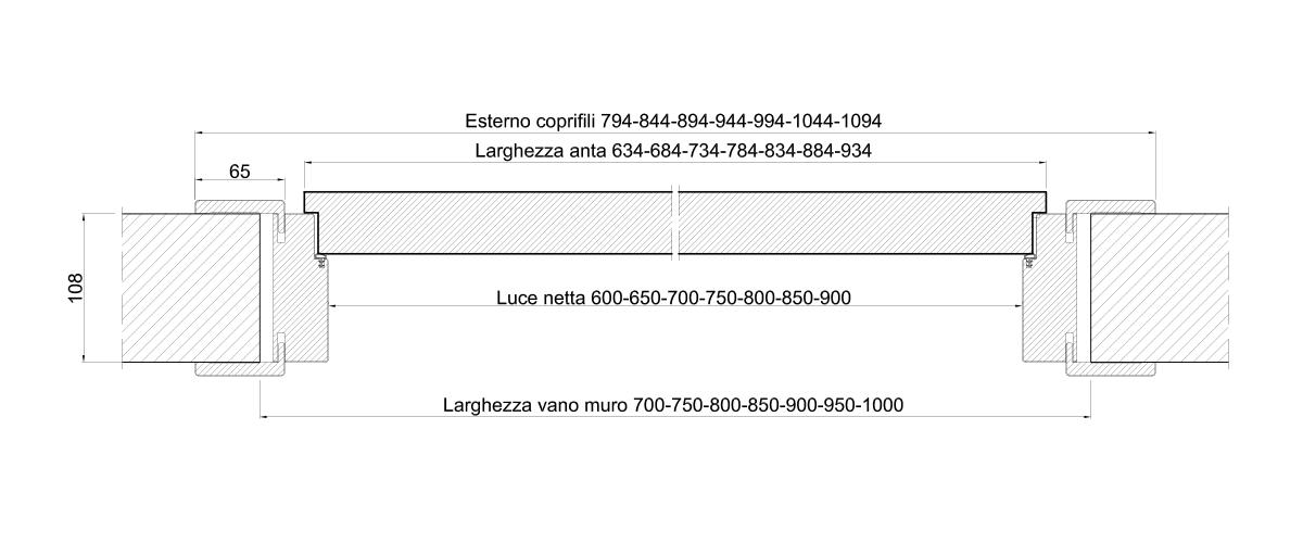 99_schema_sezione-anta-telaio_easy